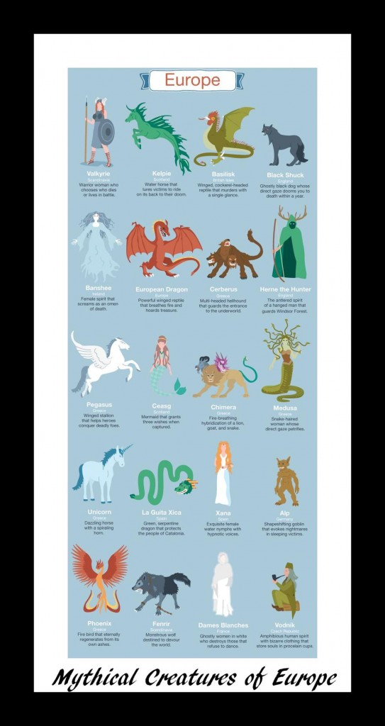 Mythical Beasts of Europe poster